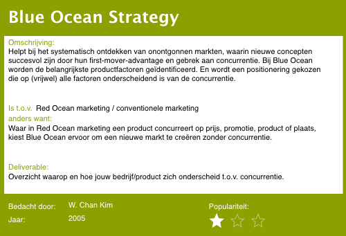 13 blue ocean strategy
