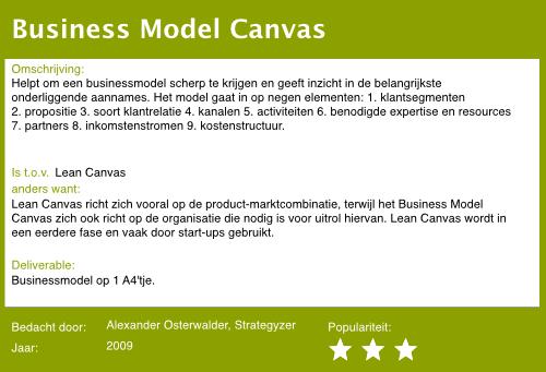 21 business model canvas