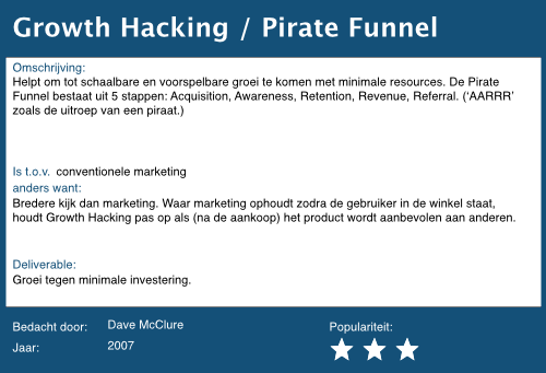 29 growth hacking