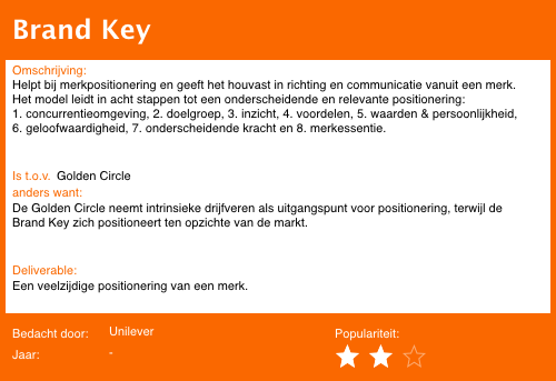 3 brand key