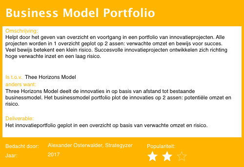 6 business model portfolio