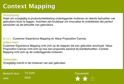 9 context mapping