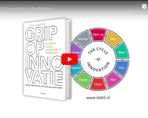 Introduction movie Cycle of Innovation